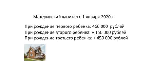 Новые условия Материнского капитала с 1 января 2020 г., Покупка жилья!